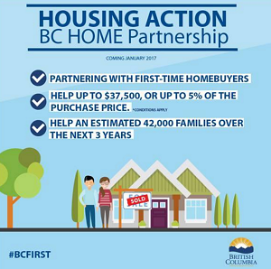 bc-first-time-homebuyers-interest-payment-free-downpayment-program