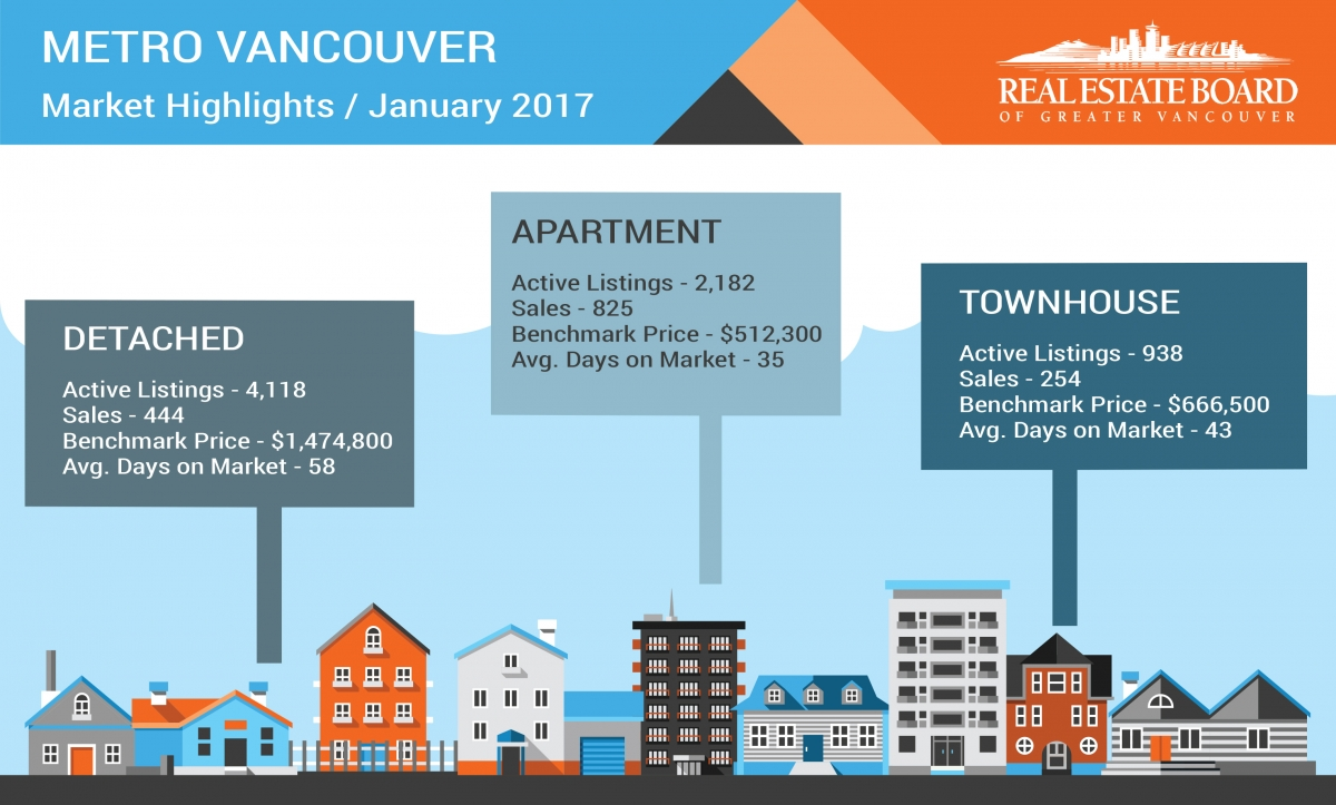 January-Real-Estate-Market-2017